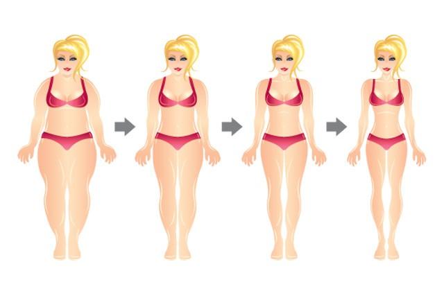 Всяка диета действа, ако се спазва